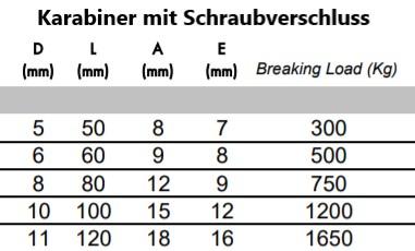 TD-Karabiner-mit-Schraubverschluss